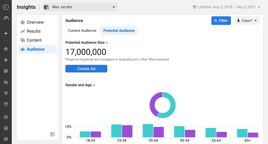 Access Facebook Audience Insights Dashboard
