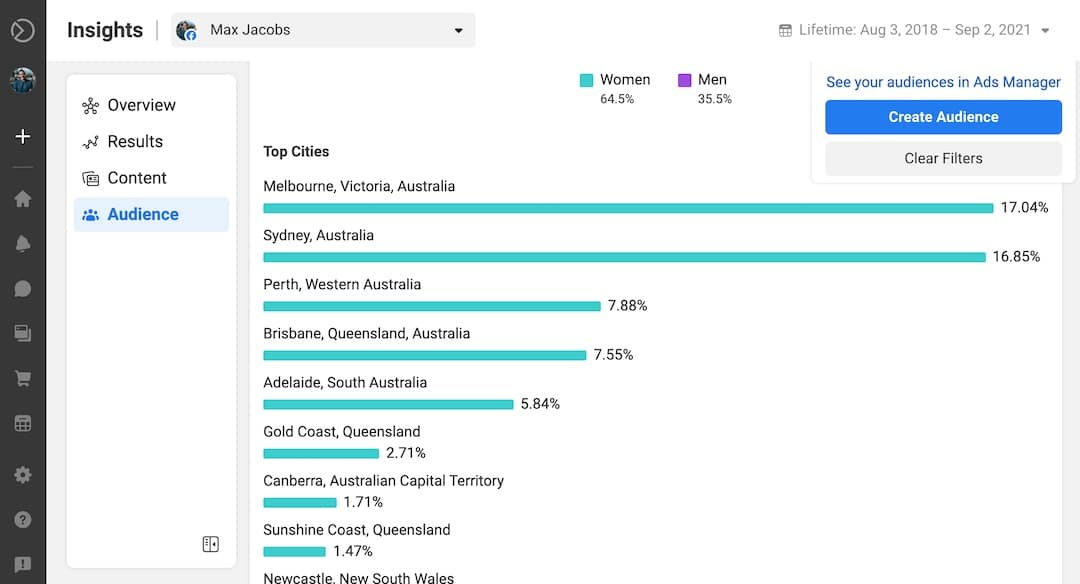 Top cities using Facebook audience insights